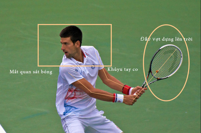 Kĩ thuật tennis cơ bản